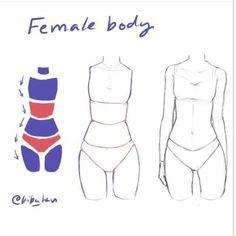Resultado de imagen para body referencias
