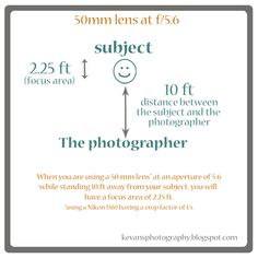 Depth of Field Calculator and why you need it...a very helpful article