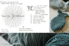 Crochet Fish - Tutorial