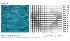 Textured knitting stitches | Scales