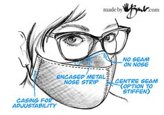 Fitted Face Mask Pattern for Glasses - Made By Barb - free download