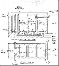 Variable vortex baffle fluid filter howe glenn b for Pond filter diagram