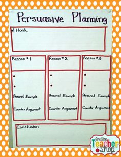 Persuasive Writing anchor chart: Check out my collection of anchor charts for math, reading, writing, and grammar. I love anchor charts even though I'm not so great at making them! I hope you enjoy my anchor charts!