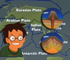 Introduce students to everything from volcanoes and earthquakes to fossils and sedimentary rocks using these 12 fun StudyJams! Science Videos, Science Resources, Science Lessons, Science Activities, Geography For Kids, Teaching Geography, Teaching Science, Mad Science, 8th Grade Science