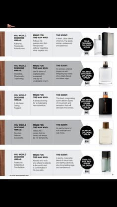 This is great. I love this. You simply pick which statements describe your hubby, boyfriend, brother, or best friend. The description of that man has a perfect correlated fragrance and it truly match. It's very cool. Shop how you want today. Hope Mallary 281-667-1582 www.marykay.com/hmallary hopemallary2030@gmail.com