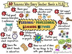 """10 Reasons Every Teacher Needs A Professional Learning Network by TeachThought Staff What's a professional learning network? According to Marc-André Lalande, """"a Personal Learning Network is a way of describing the group of people [. Education Today, Education Quotes, Physical Education, Education Degree, Primary Education, Special Education, Teacher Desk Organization, La Formation, Classroom Walls"""
