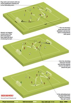 7 v 7 counter-attacking game image