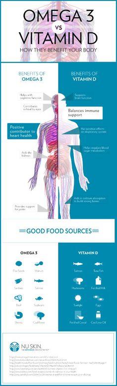 omega-3-vitamin-d-infographic