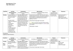 This is a 2 week narrative planning planning i did based on Horrid henry for my la class. Character Description, Teaching Resources, How To Plan, Learning Resources