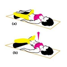 Great strength exercise for core, glutes and pelvic floor! Use a foam roller or cushion.