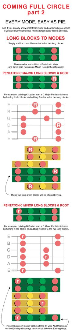 Modal Magic: Understanding & Mastering Guitar Modes for Every Level of Guitarist Guitar Chord Progressions, Guitar Chord Chart, Acoustic Guitar Chords, Jazz Guitar, Fender Acoustic, Music Theory Guitar, Music Guitar, Music Chords, Guitar Solo