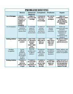 fce writing assessment rubric