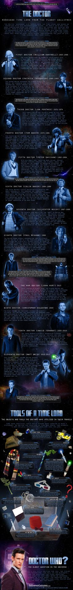 Doctor Who: 50 Years of Travelling Through Time and  Space Infographic | Moviepilot: New Stories for Upcoming Movies
