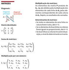 Studyblr Notes, Physics Formulas, Math Notes, Study Organization, Arabic Words, Study Tips, Survival Tips, Algebra, Mathematics