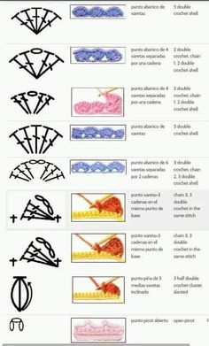 Crochet Stitches Chart, Crochet Edgings, Crochet Symbols, Chrochet, Crochet Trim, Crochet Basics, Fleur Crochet, Easy Crochet, Crochet Diagram