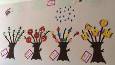 öğretmenler Günü Sanat Etkinlikliğimiz Pano Pinterest Sanat