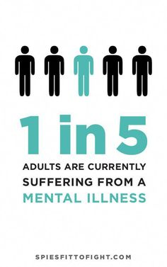 1 in 5 of us suffer from a mental disorder. Mental Health Awareness Month