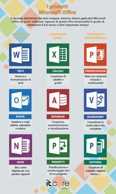 Infografica prodotti Microsoft Office #infographics #office