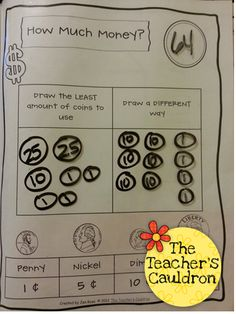 I wanted to share with you how I start my math block every day. I know you see it on my visual plans every week, but I don't know if you k...