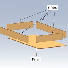 Fabriquer un tiroir coulissant pour placard de rangement de cuisine Diy Placards, Wind Turbine, Home Remodeling, Kitchen Remodel, Construction, How To Plan, Decor, Dimensions, Ranger