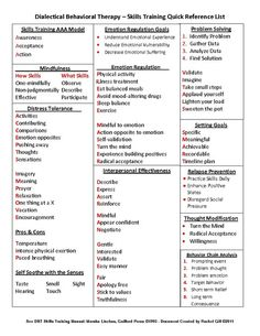 dbt skills list - pinned by Private Practice from the Inside Out at http://www.AllThingsPrivatePractice.com