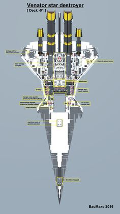 VENATOR Star Destroyer [Star Wars] (full scale) Minecraft Project