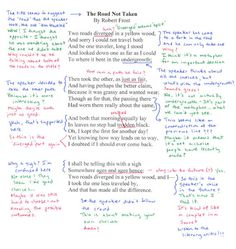 annotated bibliography on robert frost the road not taken Annotated bibliography on robert frost the road not taken english 101 burstrem october 7, 2009 the road not taken life is full of choices and decisions that could ultimately change the outcome of our lives.