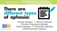 Types of aphasia a communication disorder
