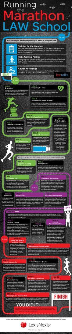 law school infographic