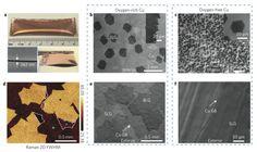 New tech makes bilayer graphene has high quality