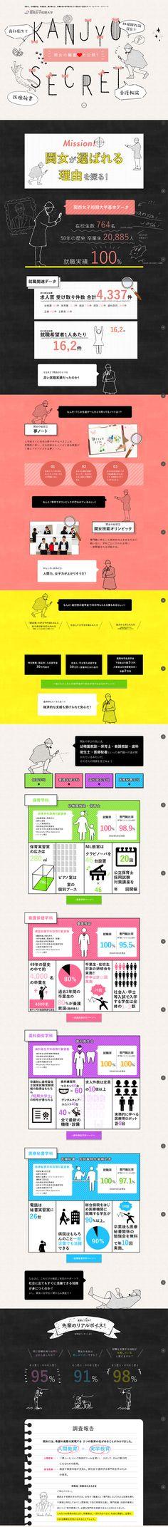 関西女子短期大学LP