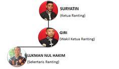 PENGURUS IKSPI KERA SAKTI RANTING GUNUNG PUTRI - Ikatan Keluarga Silat Putera Indonesia