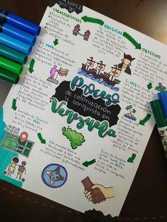 Night Sky Wallpaper, Pretty Notes, Yolo, Homework, Doodles, Bullet Journal, Study, Lettering, School