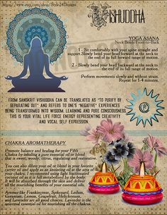 The Fifth Chakra (Visuddha / Throat chakra) Chakra Meditation, Chakra Healing, Sanskrit, Wiccan, Witchcraft, Reiki, Ayurveda, Kundalini, Second Chakra