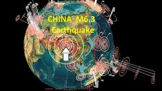 7/22/2020 -- China struck by large M6.3 Earthquake at warned location ne...