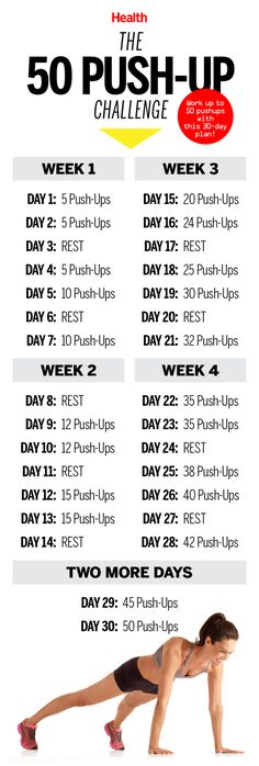 50 Push-Ups Challenge - How to Work up to 50 push ups within 30 days. This plan is all about setting goals and pushing yourself. This workout challenge will also help strengthen your posture too!