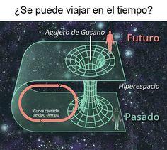 430 Ideas De 8 El Tiempo En 2021 Frases Sobre El Tiempo Reflexiones Sobre El Tiempo Frases De Alejandro Jodorowsky