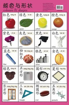 Chinese Characters Posters (Traditional) Part 1 Basic Chinese, Chinese Book, Chinese Words, Chinese English, Chinese Writing, Chinese Language, Japanese Language, Spanish Language, Chinese Lessons
