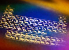 How Many Elements Can Be Found Naturally?: The first 91 elements occur in nature, plus a few others.