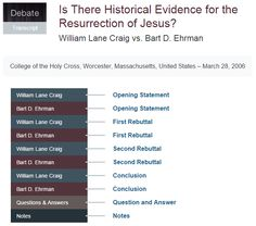 Is There Historical Evidence for the Resurrection of Jesus? William Lane Craig vs. Bart D. Ehrman (Debate Transcript) http://youtu.be/vwDW8fuFpO0
