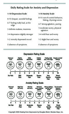 Rating Scale for Anxiety and Depression: