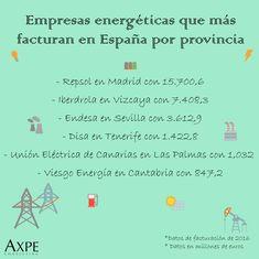 Empresas que más facturan en España por Provincia  #Empresas #Facturación #España #Energía