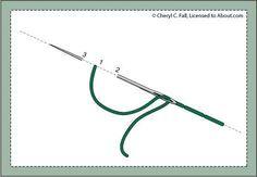 CF_Abt_Backstitch1.jpg (470×326) La puntada de espalda es un bordado de la puntada de costura básica y se utiliza para producir una fina línea de costura, para delinear las formas que se llenarán con la puntada de satén, o trozos de tela puntada juntos.