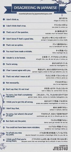 Infographic how to greet people in japanese http infographic how to disagree with someone in japanese m4hsunfo