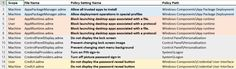 New Group Policy Settings in Windows 8.1 & Windows