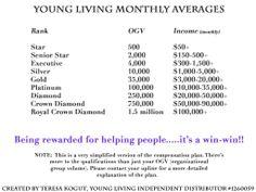 Young Living Business & Leadership Training at Create Healthy You by Teresa Kogut #youngliving #abundance