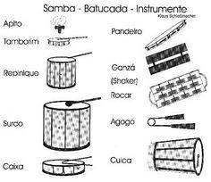 BRAZIL - Instruments Samba Samba Drums, Samba Music, Drum Lessons, Music Lessons, Samba Instrument, Brazilian Samba, Drum Cake, Music Activities, Music Classroom