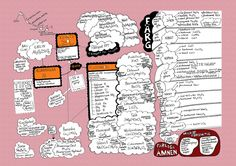 Glasyr teori,  Magdalena Svensson Bullet Journal, Clay, Creative, Clays, Modeling Dough