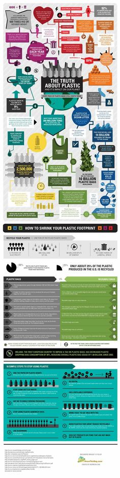 Everything You Need to Know About Plastic #environment #infographic