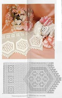 Kira scheme crochet: Scheme crochet no. Crochet Edging Patterns, Crochet Lace Edging, Crochet Borders, Thread Crochet, Crochet Trim, Crochet Scarves, Crochet Designs, Crochet Stitches, Knit Crochet